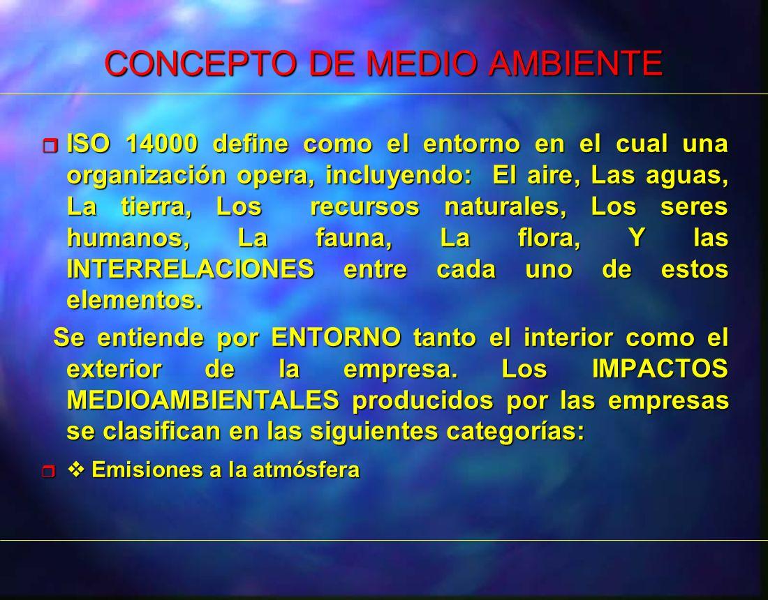 CONCEPTO DE MEDIO AMBIENTE r ISO 14000 define como el entorno en el cual una organización opera, incluyendo: El aire, Las aguas, La tierra, Los recurs