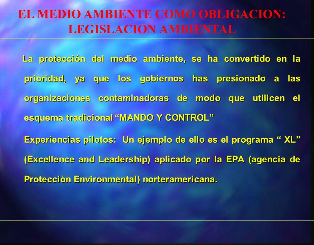 La protección del medio ambiente, se ha convertido en la prioridad, ya que los gobiernos has presionado a las organizaciones contaminadoras de modo qu