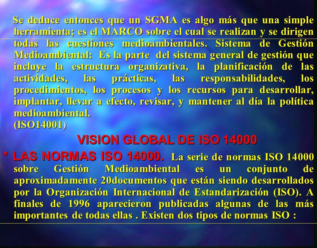 Se deduce entonces que un SGMA es algo más que una simple herramienta; es el MARCO sobre el cual se realizan y se dirigen todas las cuestiones medioam