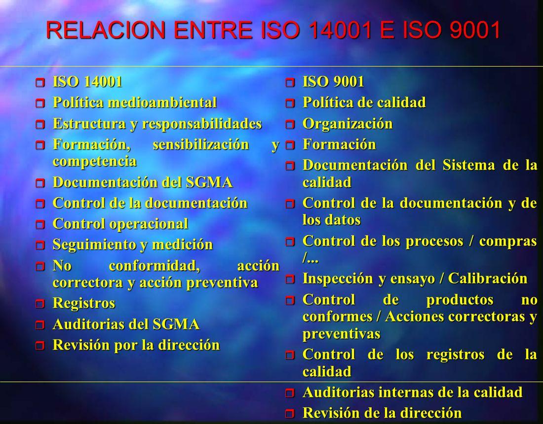 RELACION ENTRE ISO 14001 E ISO 9001 r ISO 14001 r Política medioambiental r Estructura y responsabilidades r Formación, sensibilización y competencia