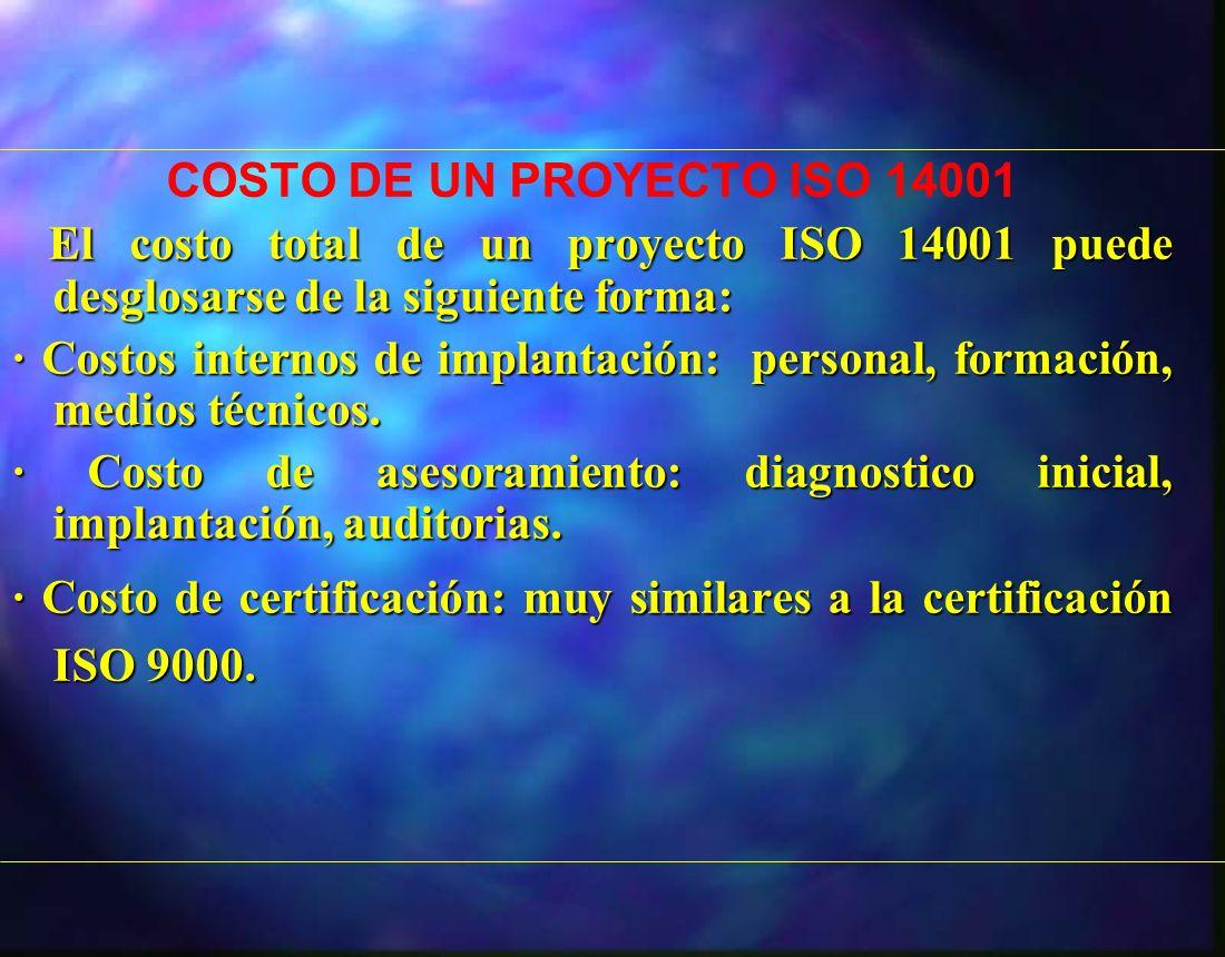 COSTO DE UN PROYECTO ISO 14001 El costo total de un proyecto ISO 14001 puede desglosarse de la siguiente forma: · Costos internos de implantación: per