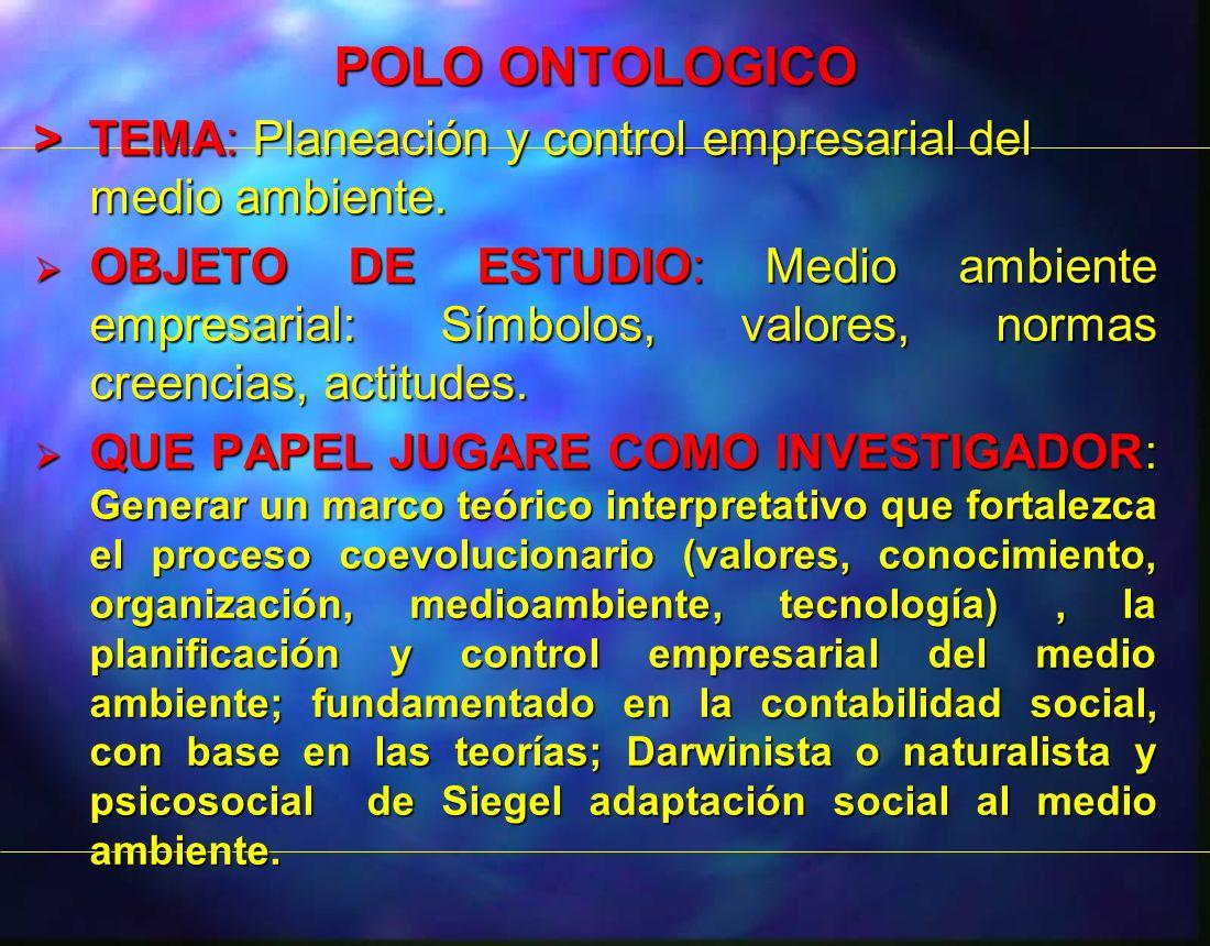 POLO ONTOLOGICO > TEMA: Planeación y control empresarial del medio ambiente. OBJETO DE ESTUDIO: Medio ambiente empresarial: Símbolos, valores, normas