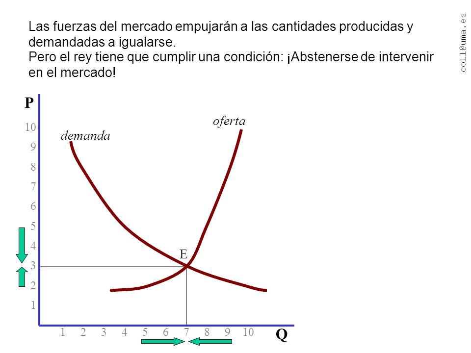 coll@uma.es 1 2 3 4 5 6 7 8 9 10 10 9 8 7 6 5 4 3 2 1 P Q oferta demanda E En cambio, si el precio fuese inferior al de equilibrio, por ejemplo, de 2.