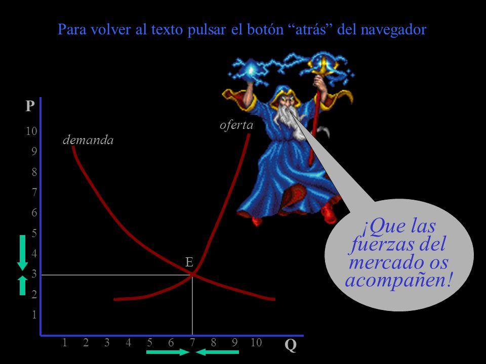 coll@uma.es 1 2 3 4 5 6 7 8 9 10 10 9 8 7 6 5 4 3 2 1 P Q oferta demanda E Las fuerzas del mercado empujarán a las cantidades producidas y demandadas a igualarse.