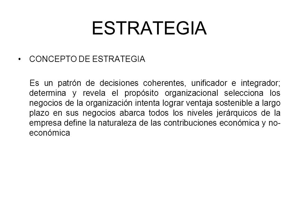 ESTRATEGIA CONCEPTO DE ESTRATEGIA Es un patrón de decisiones coherentes, unificador e integrador; determina y revela el propósito organizacional selec