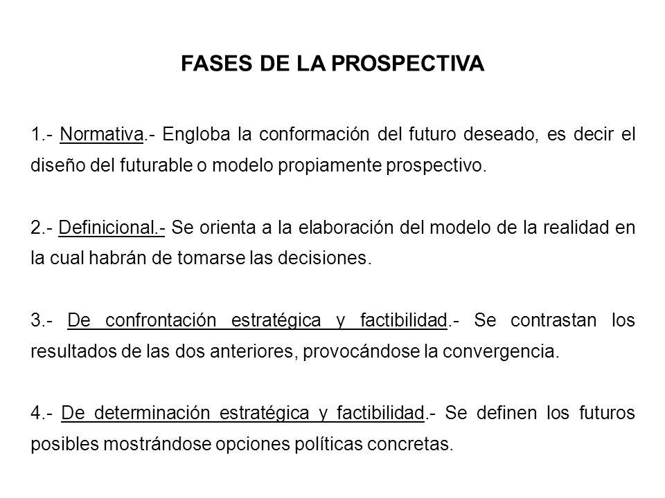 FASES DE LA PROSPECTIVA 1.- Normativa.- Engloba la conformación del futuro deseado, es decir el diseño del futurable o modelo propiamente prospectivo.