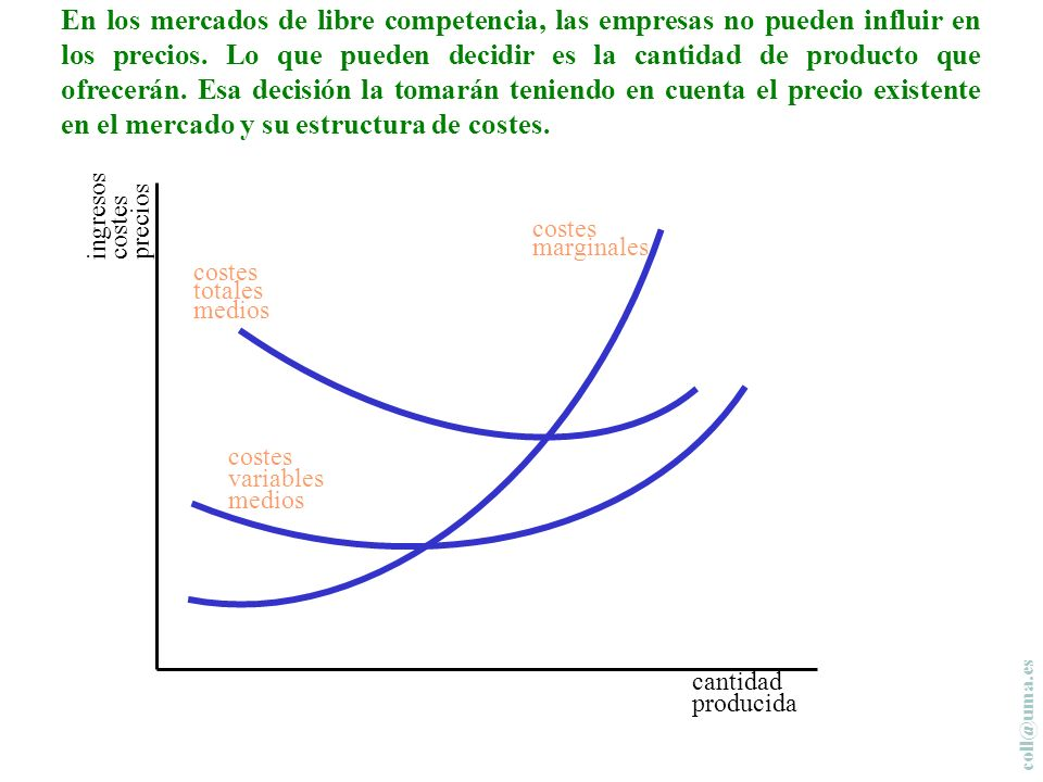 coll@uma.es Los ingresos de la empresa en los mercados de libre competencia