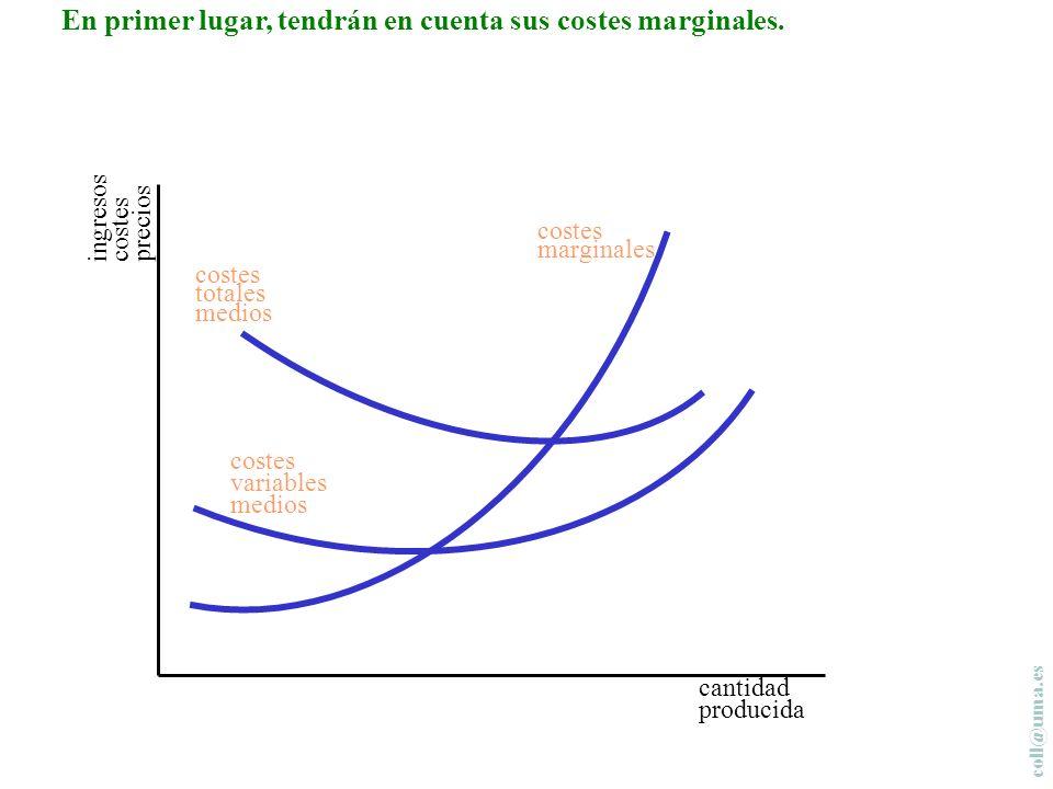 coll@uma.es i n g r e s o s c o s t e s p r e c i o s cantidad producida costes totales medios costes marginales costes variables medios En los mercados de libre competencia, las empresas no pueden influir en los precios.