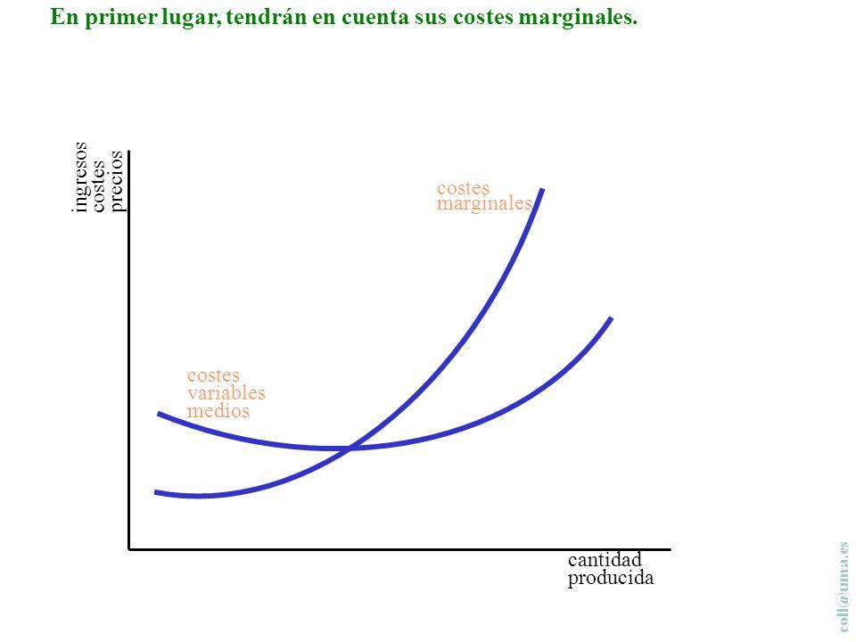 cantidad producida costes totales medios costes marginales costes variables medios En primer lugar, tendrán en cuenta sus costes marginales.