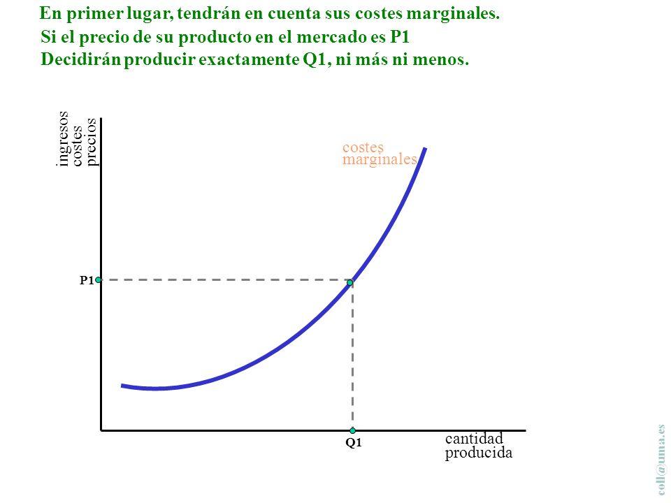 coll@uma.es cantidad producida costes marginales costes variables medios En primer lugar, tendrán en cuenta sus costes marginales.