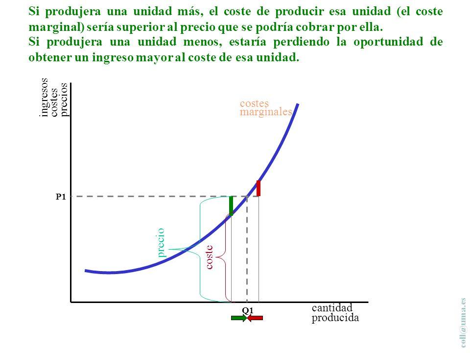 coll@uma.es cantidad producida costes marginales Si produjera una unidad más, el coste de producir esa unidad (el coste marginal) sería superior al precio que se podría cobrar por ella.