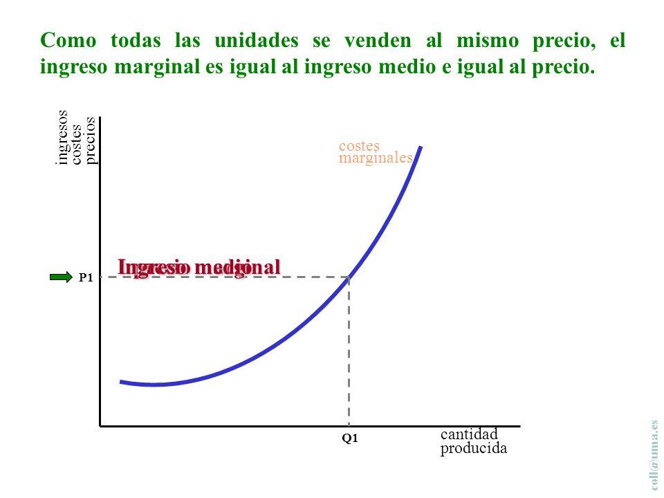 coll@uma.es cantidad producida costes marginales Q1 P1 Por tanto, en los mercados en libre competencia, la cantidad producida por la empresa es la que hace el coste marginal igual al precio.