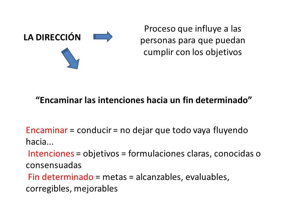 LA DIRECCIÓN Proceso que influye a las personas para que puedan cumplir con los objetivos Encaminar las intenciones hacia un fin determinado Encaminar