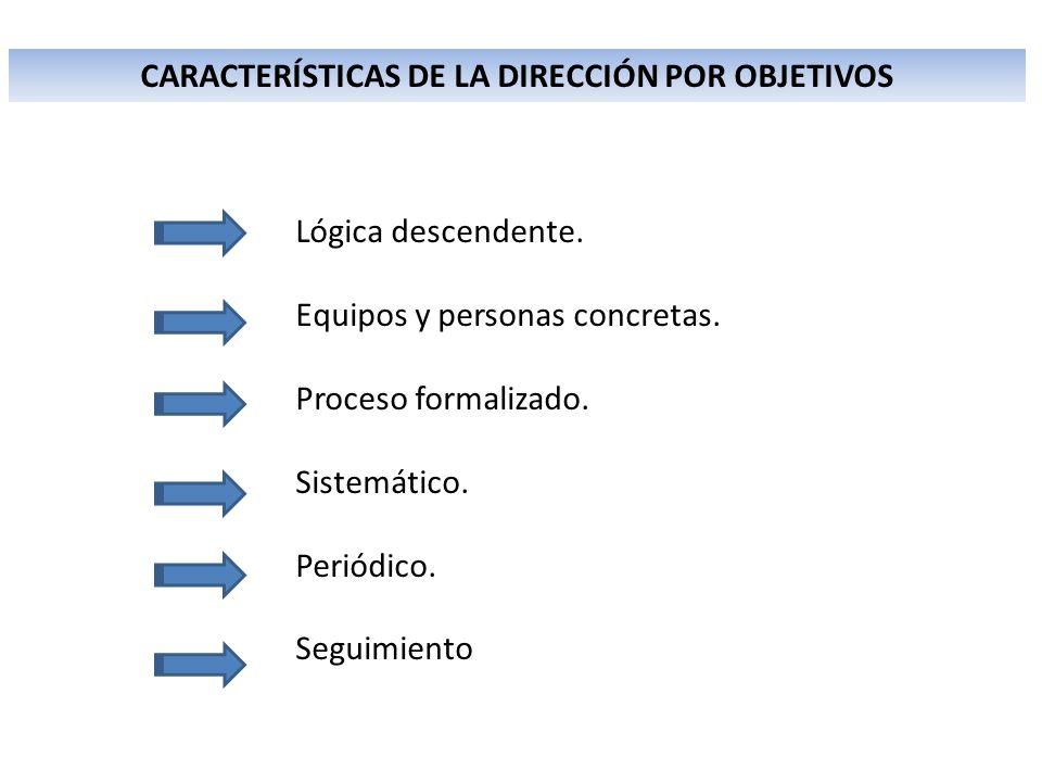 Lógica descendente. Equipos y personas concretas. Proceso formalizado. Sistemático. Periódico. Seguimiento CARACTERÍSTICAS DE LA DIRECCIÓN POR OBJETIV