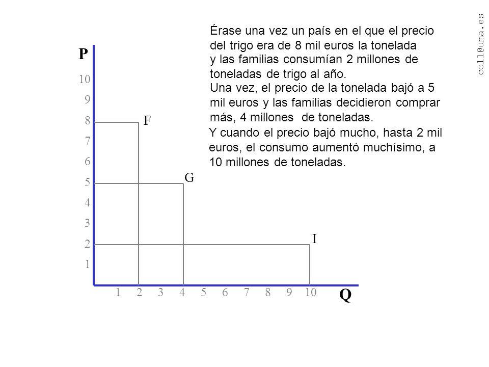 coll@uma.es La función de demanda