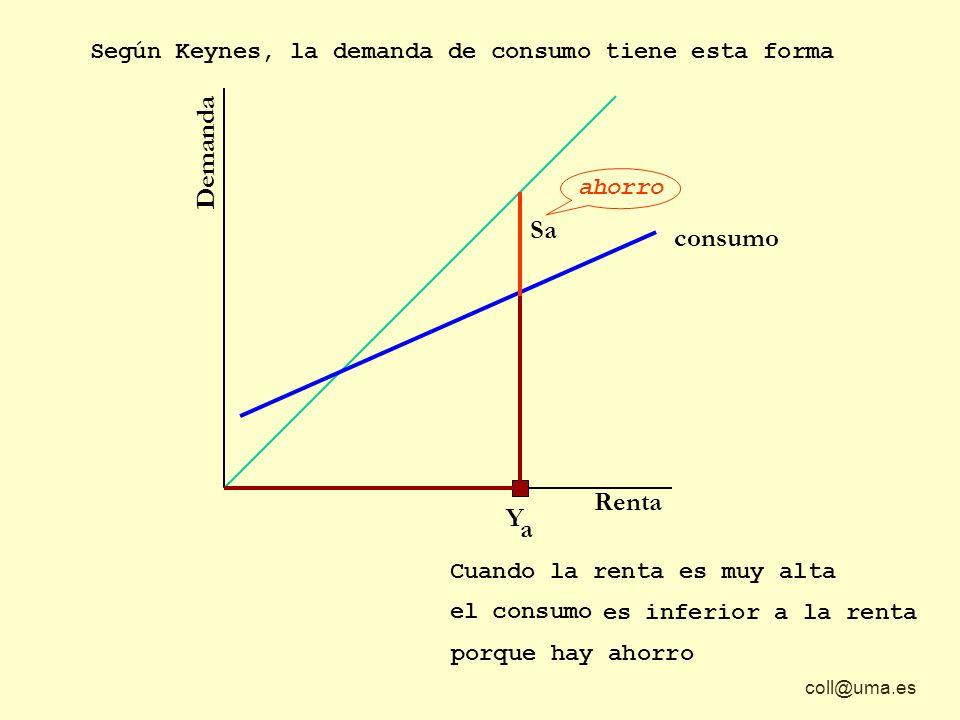 coll@uma.es Demanda Renta Según Keynes, la demanda de consumo tiene esta forma Cuando la renta es muy alta el consumo porque hay ahorro es inferior a