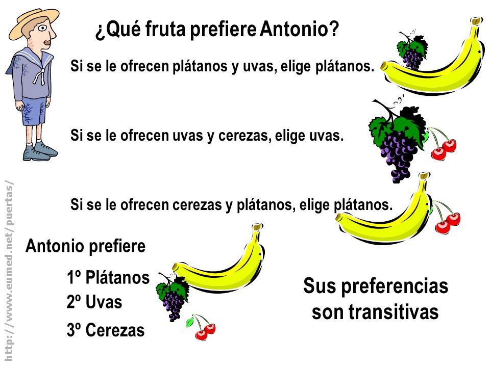 http://www.eumed.net/puertas/ ¿Qué fruta prefiere Antonio? Si se le ofrecen plátanos y uvas, elige plátanos. Si se le ofrecen uvas y cerezas, elige uv