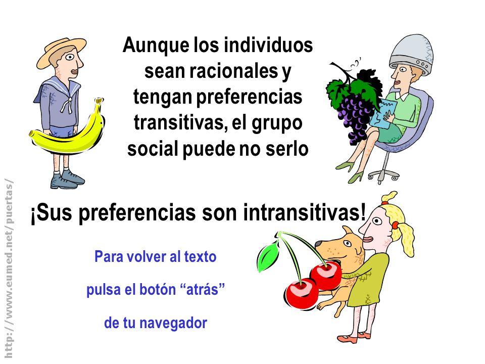 http://www.eumed.net/puertas/ Aunque los individuos sean racionales y tengan preferencias transitivas, el grupo social puede no serlo Para volver al t