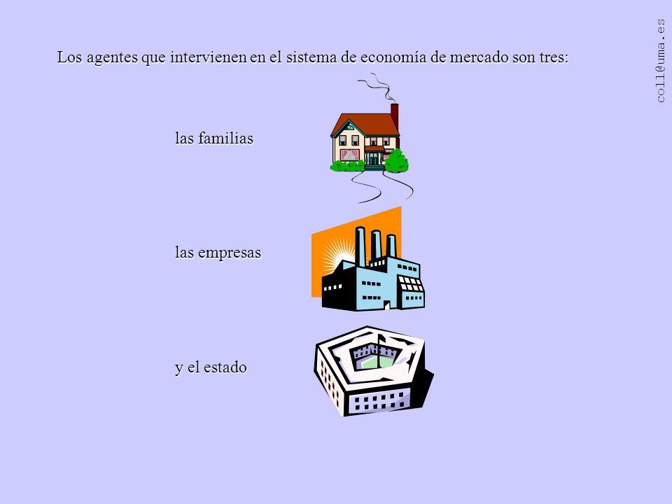 coll@uma.es El flujo circular de la actividad económica