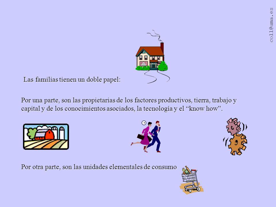 coll@uma.es Los agentes que intervienen en el sistema de economía de mercado son tres: las familias las empresas y el estado