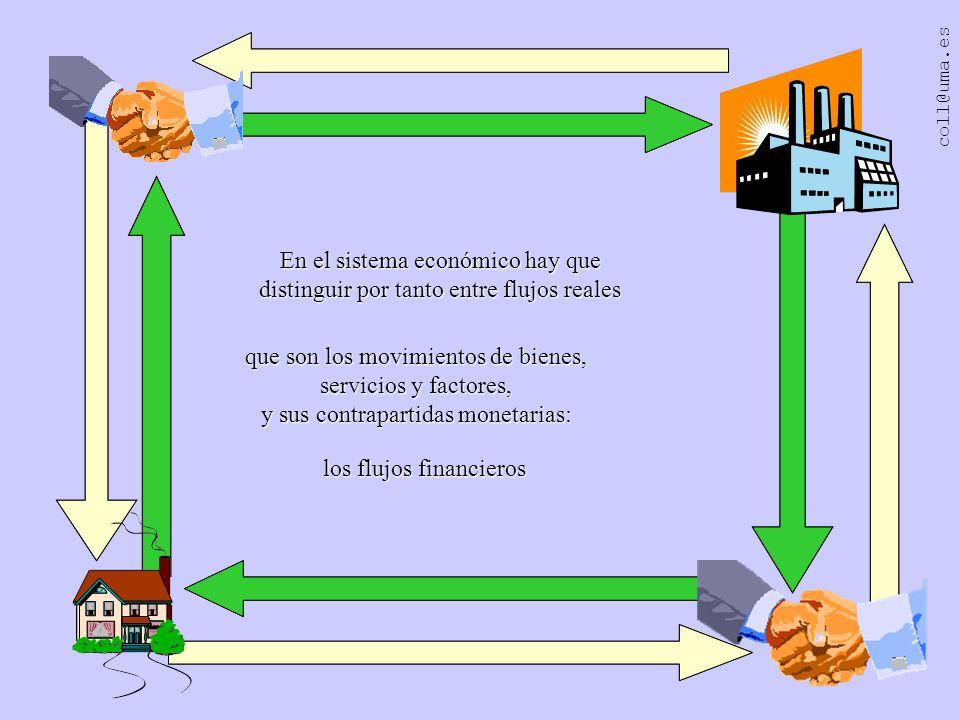 Las empresas producen bienes y servicios (bys) que intercambian con las familias en los mercados de bys recibiendo a cambio el dinero gastado por las familias