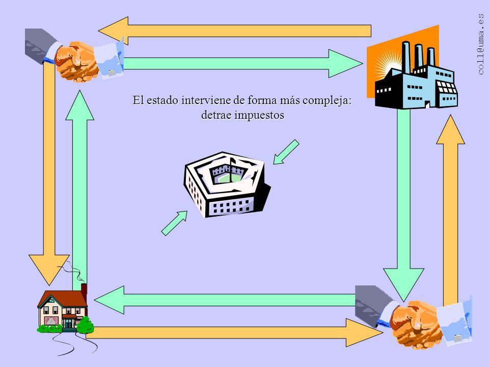 En el sistema económico hay que distinguir por tanto entre flujos reales que son los movimientos de bienes, servicios y factores, y sus contrapartidas monetarias: los flujos financieros