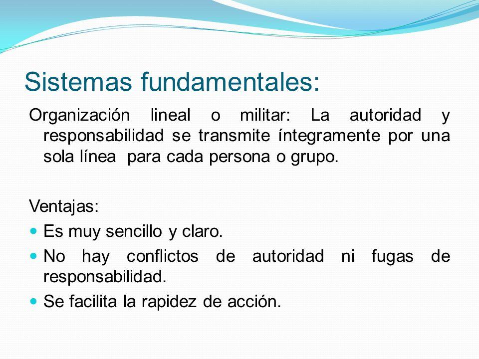 Sistemas fundamentales: Organización lineal o militar: La autoridad y responsabilidad se transmite íntegramente por una sola línea para cada persona o