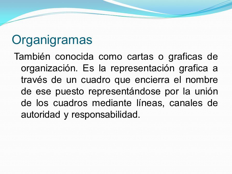 Organigramas También conocida como cartas o graficas de organización. Es la representación grafica a través de un cuadro que encierra el nombre de ese
