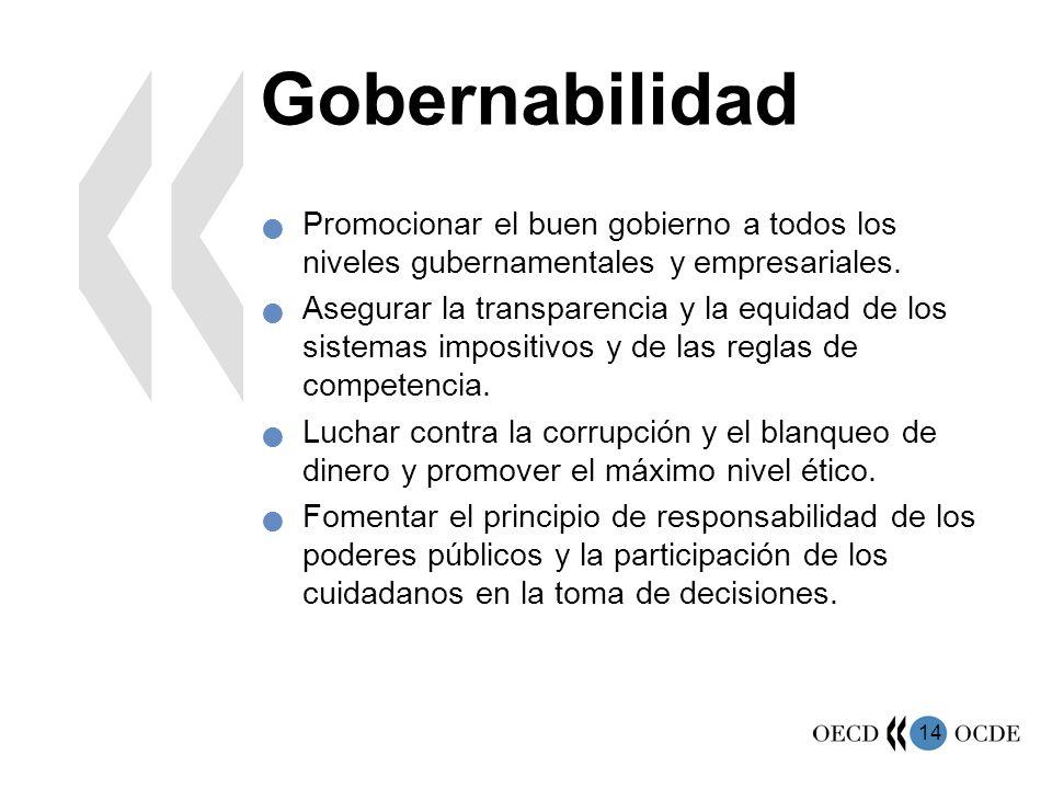 14 Gobernabilidad Promocionar el buen gobierno a todos los niveles gubernamentales y empresariales. Asegurar la transparencia y la equidad de los sist