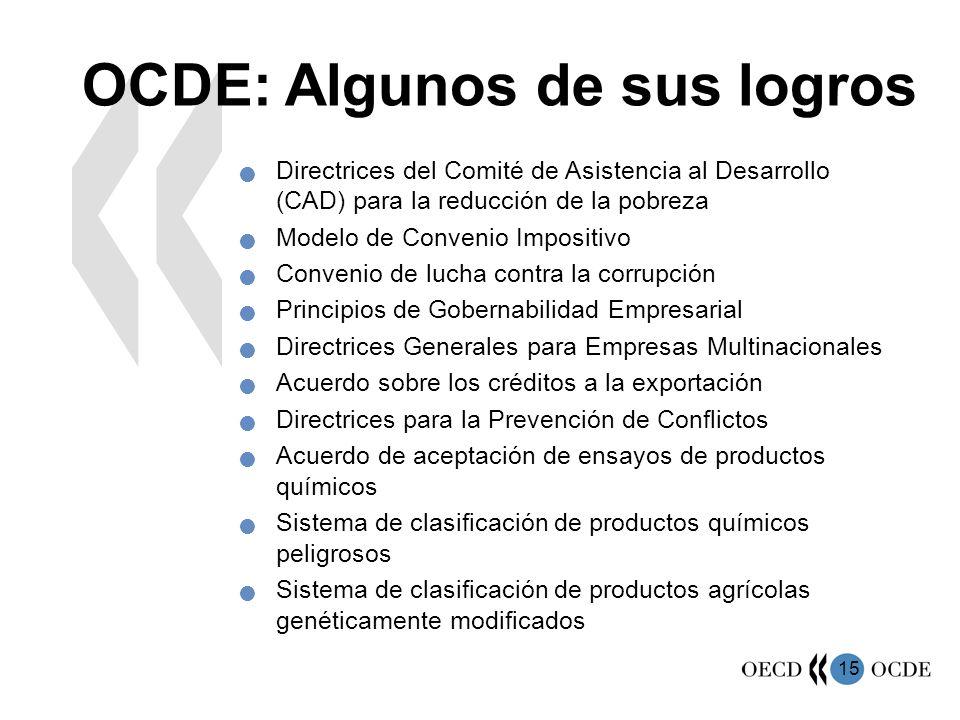 15 OCDE: Algunos de sus logros Directrices del Comité de Asistencia al Desarrollo (CAD) para la reducción de la pobreza Modelo de Convenio Impositivo