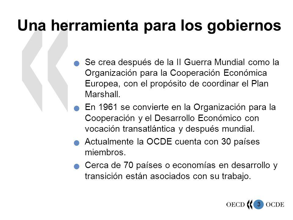 3 Una herramienta para los gobiernos Se crea después de la II Guerra Mundial como la Organización para la Cooperación Económica Europea, con el propós