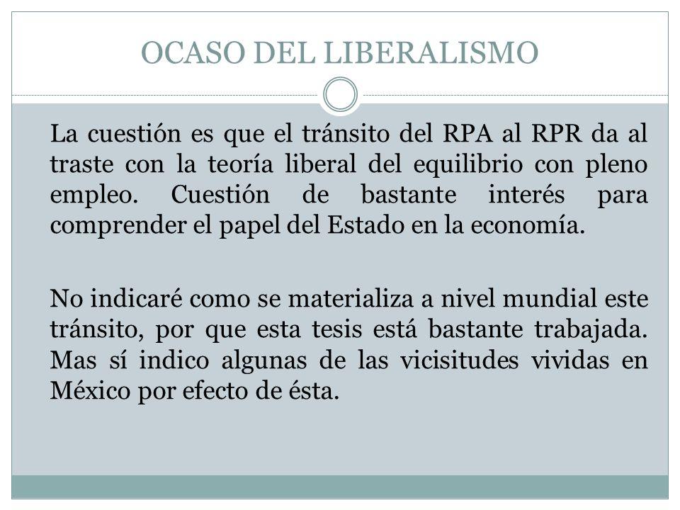 OCASO DEL LIBERALISMO La cuestión es que el tránsito del RPA al RPR da al traste con la teoría liberal del equilibrio con pleno empleo. Cuestión de ba