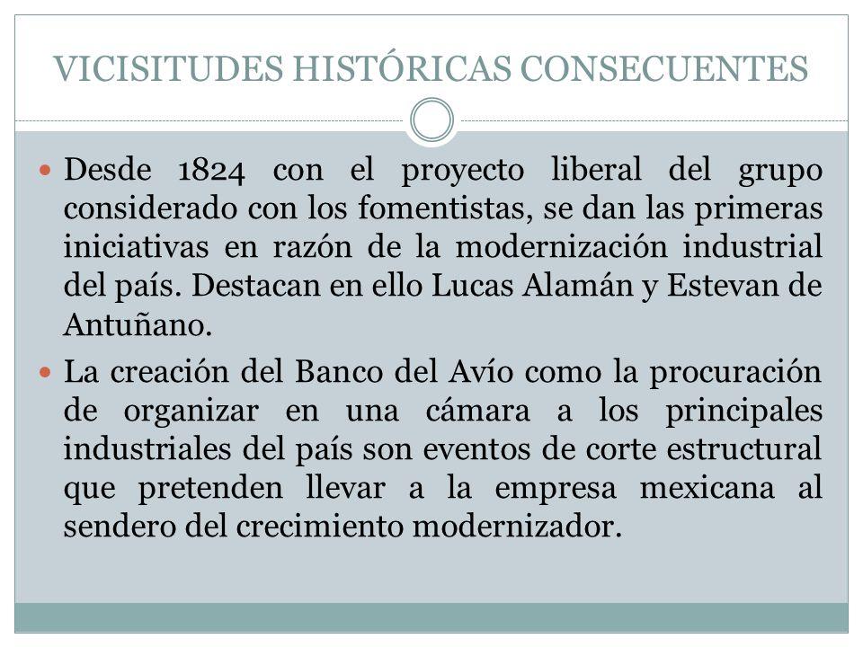 VICISITUDES HISTÓRICAS CONSECUENTES Desde 1824 con el proyecto liberal del grupo considerado con los fomentistas, se dan las primeras iniciativas en r