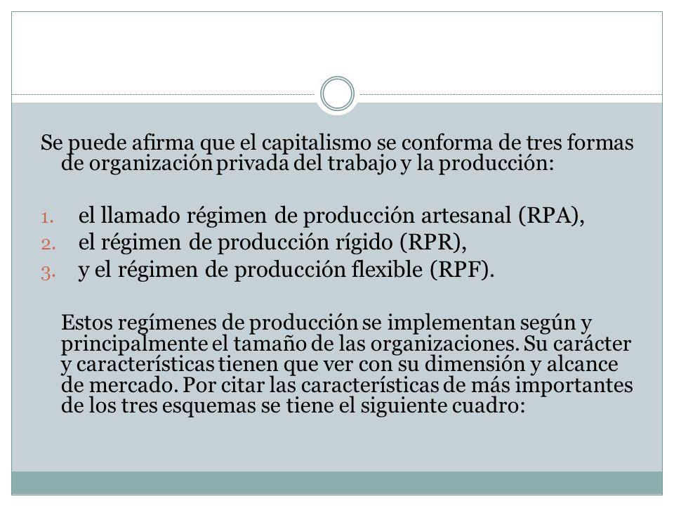 Se puede afirma que el capitalismo se conforma de tres formas de organización privada del trabajo y la producción: 1. el llamado régimen de producción