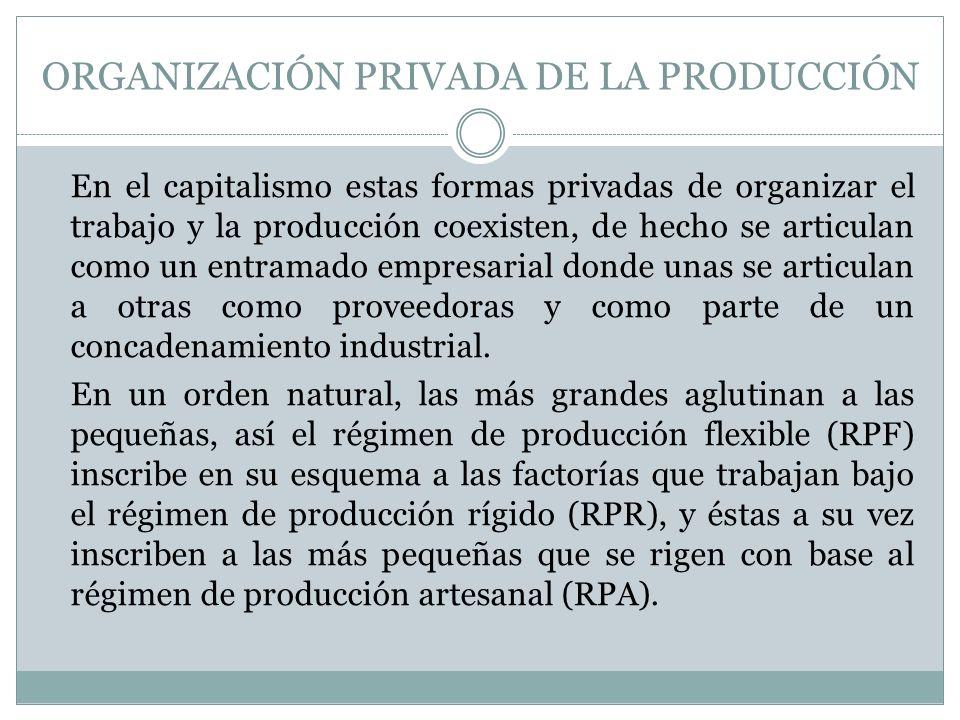 ORGANIZACIÓN PRIVADA DE LA PRODUCCIÓN En el capitalismo estas formas privadas de organizar el trabajo y la producción coexisten, de hecho se articulan