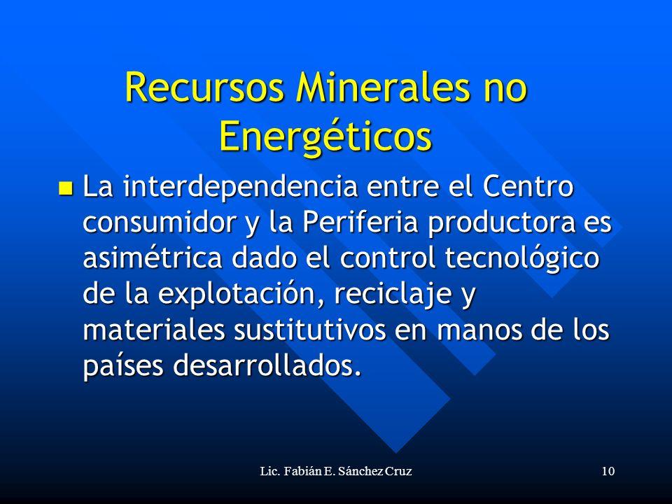 Lic. Fabián E. Sánchez Cruz10 Recursos Minerales no Energéticos La interdependencia entre el Centro consumidor y la Periferia productora es asimétrica