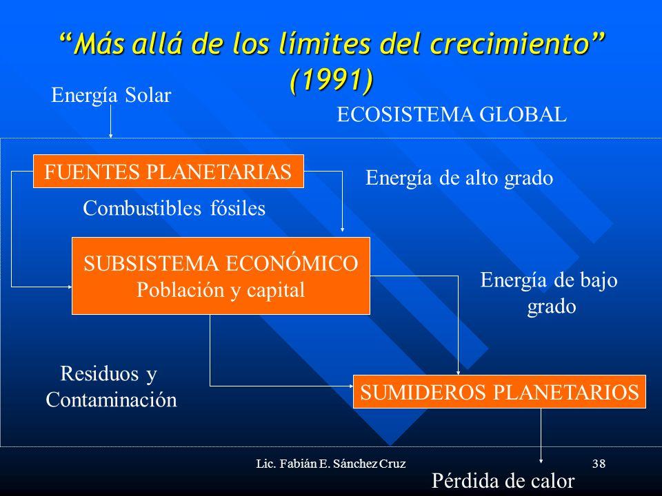 Lic. Fabián E. Sánchez Cruz38 Más allá de los límites del crecimiento (1991)Más allá de los límites del crecimiento (1991) ECOSISTEMA GLOBAL Energía S