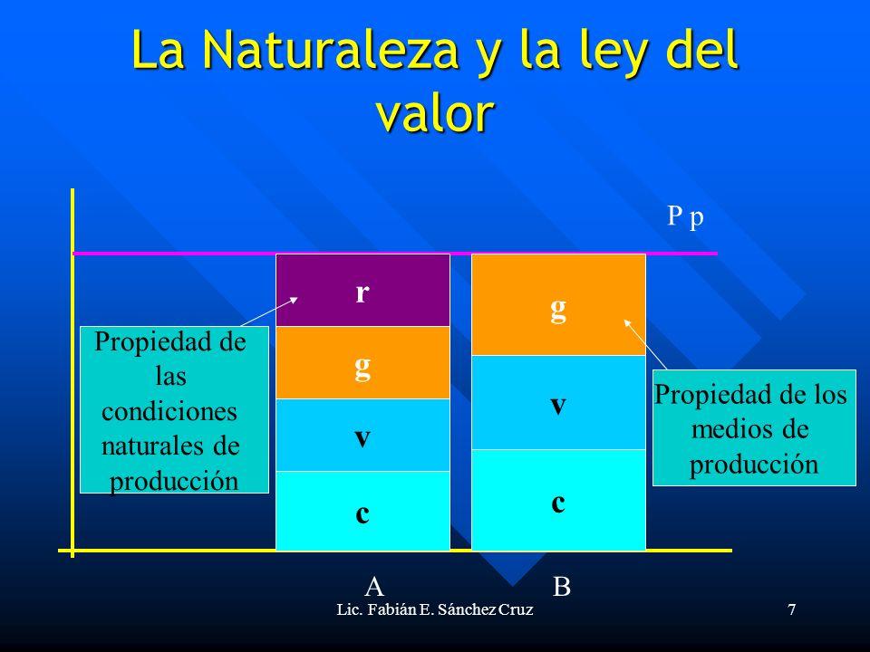 Lic. Fabián E. Sánchez Cruz7 La Naturaleza y la ley del valor P p AB c c v v g g r Propiedad de los medios de producción Propiedad de las condiciones