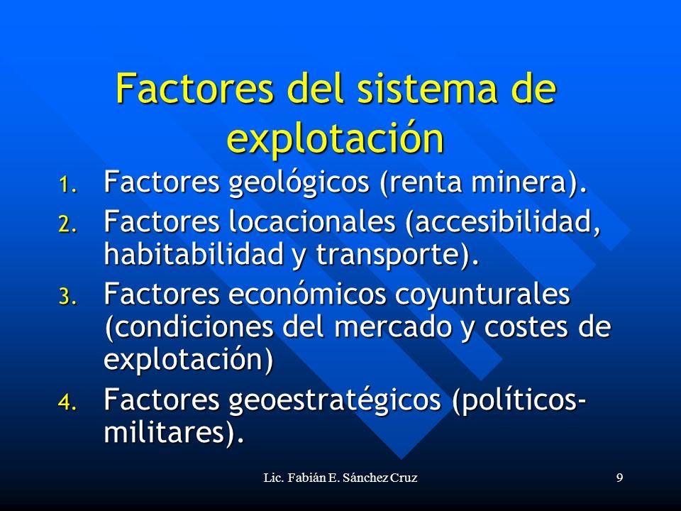 Lic. Fabián E. Sánchez Cruz9 Factores del sistema de explotación 1. Factores geológicos (renta minera). 2. Factores locacionales (accesibilidad, habit