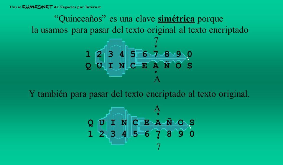 Q U I N C E A Ñ O S 1 2 3 4 5 6 7 8 9 0 Lo mismo que el de la caja fuerte de casa INOC 3495 UA 27
