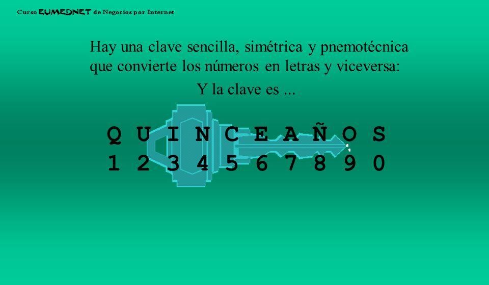 Hay una clave sencilla, simétrica y pnemotécnica que convierte los números en letras y viceversa: Y la clave es...