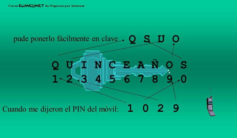 Q U I N C E A Ñ O S 1 2 3 4 5 6 7 8 9 0 Cuando me dijeron el PIN del móvil: QSUO 1029 pude ponerlo fácilmente en clave