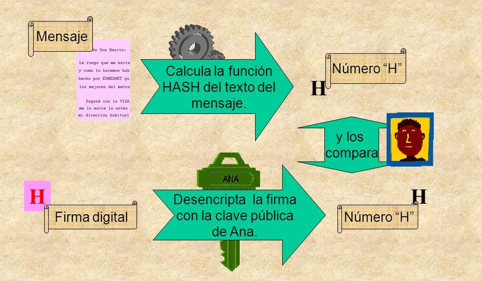 y los compara H Número H Mensaje Calcula la función HASH del texto del mensaje.
