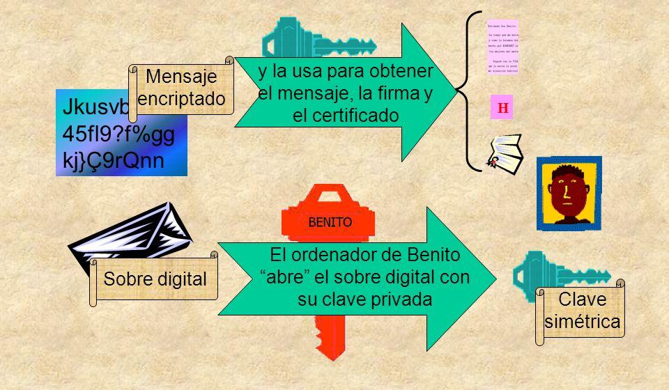 Jkusvbd18s 45fl9 f%gg kj}Ç9rQnn Sobre digital Mensaje encriptado El ordenador de Benito abre el sobre digital con su clave privada Clave simétrica H y la usa para obtener el mensaje, la firma y el certificado