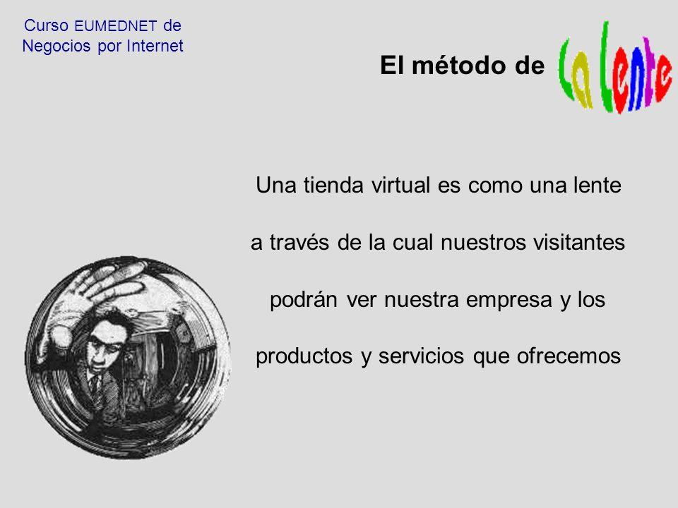 El método de Una tienda virtual es como una lente a través de la cual nuestros visitantes podrán ver nuestra empresa y los productos y servicios que o