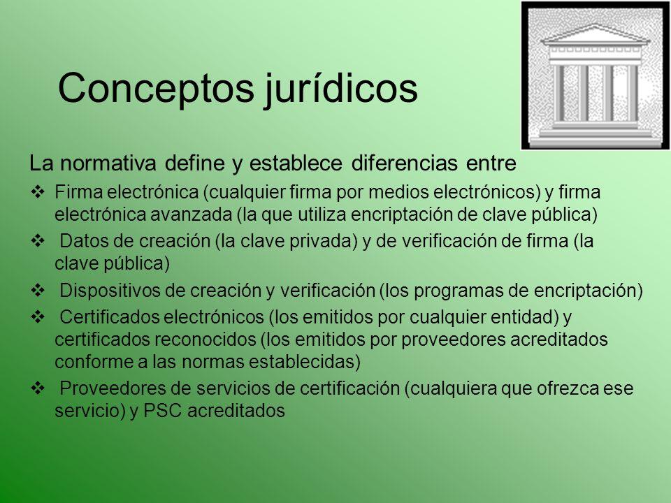 Conceptos jurídicos La normativa define y establece diferencias entre Firma electrónica (cualquier firma por medios electrónicos) y firma electrónica