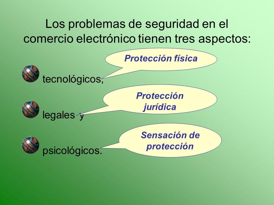 Los problemas de seguridad en el comercio electrónico tienen tres aspectos: tecnológicos, legales y psicológicos. Protección física Protección jurídic
