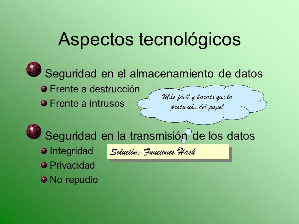 Aspectos tecnológicos Seguridad en el almacenamiento de datos Frente a destrucción Frente a intrusos Seguridad en la transmisión de los datos Integrid