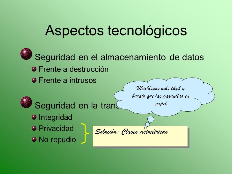 Aspectos tecnológicos Seguridad en el almacenamiento de datos Frente a destrucción Frente a intrusos Seguridad en la transmisión de los datos Integridad Privacidad No repudio