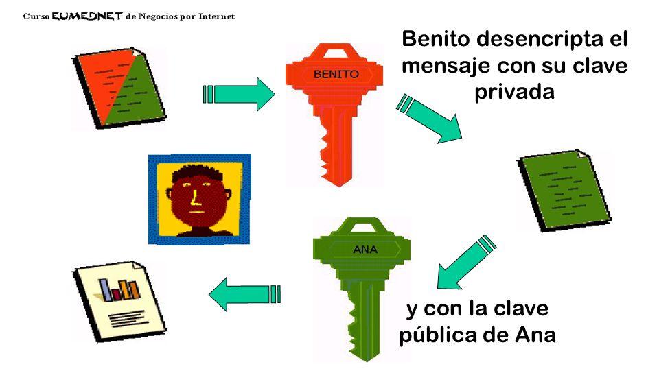 y con la clave pública de Benito Ana encripta el mensaje con su clave privada